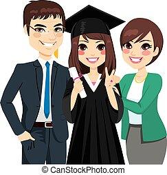 Eltern sind stolz auf ihren Abschluss.