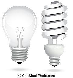 Energieeinsparung von Glühbirnenlampen