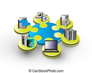 Enterprise Application Integration.