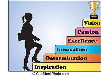 Erfolgsschritt-Konzept - Geschäftsmann