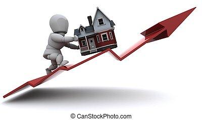 Erhöhte Grundstückspreise