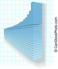 Erhöhte Steigerung des Wachstums von 3D, Finanzdiagramm
