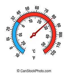 fahrenheit, celsius, thermometer