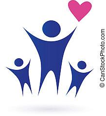 Familie, Gesundheit und gemeinschaftliche Ikonen
