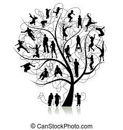 Familienstammbaum, Verwandte