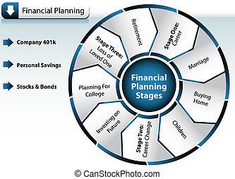 Finanzplanungskarte