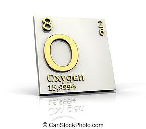 form, sauerstoff, elemente, periodischer tisch