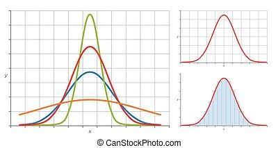 Gaussianische normale Verteilung