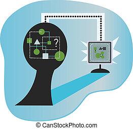 Gehirn an PC.