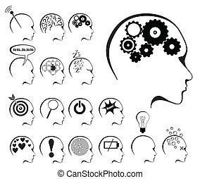 Gehirnaktivität und staatlich festgelegte Ikone