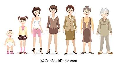 Generationen von Frauen