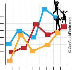 Geschäftsleute feiern den Erfolg auf der Wachstumskarte