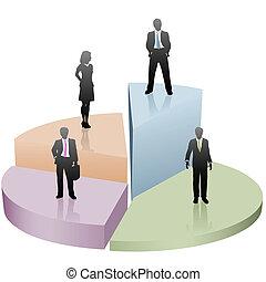 Geschäftsleute stehen auf Erfolgs-Pie-Chart