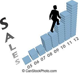 Geschäftsleute steigen auf Marketing-Markt