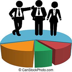 Geschäftsleute verkaufen ein Team für Profitwachstums-Pie-Chart
