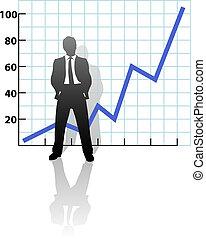 Geschäftsmann und Erfolgsdiagramm für Finanzwachstum
