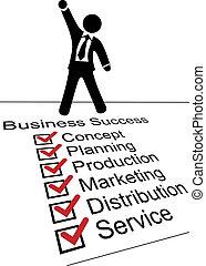 Geschäftsmensch auf der Erfolgs-Checkliste