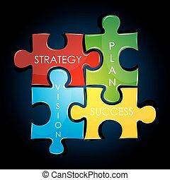 Geschäftsstrategie und Plan.