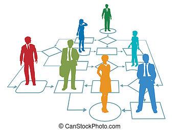 Geschäftsteam-Farben im Prozessmanagement-Fluschart