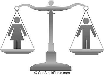 Geschlechtergleichstellung ist gleichrangig