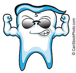 Gesunder Zahnvektor