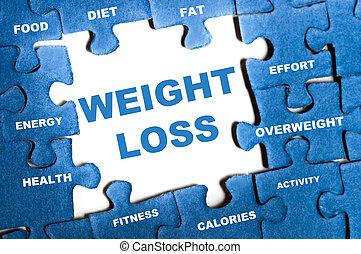 Gewichtsverlust Puzzle.