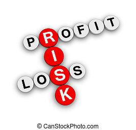 gewinn, verlust, risiko
