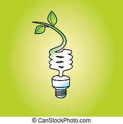Glühbirne wird grün