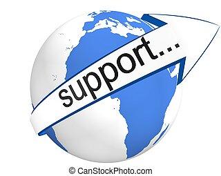 Globale Unterstützung