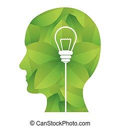 Grüne Gedanken und Ideen Bildgestaltung.
