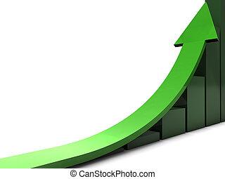 Grüne Geschäftstrends