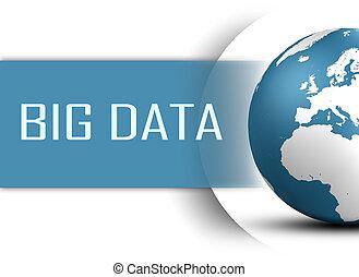 Große Daten.