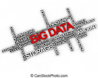 Großes Datenwort über weißem Hintergrund