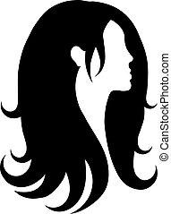 Haarkonvektor