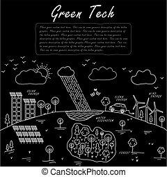 Hand gezeichnete Linie Vektordoodle des Konzepts des nachhaltigen Ökosystems in Schwarz und Weiß