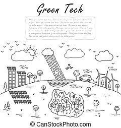 Hand gezeichnete Linie Vektordoodle des Konzepts des nachhaltigen Ökosystems
