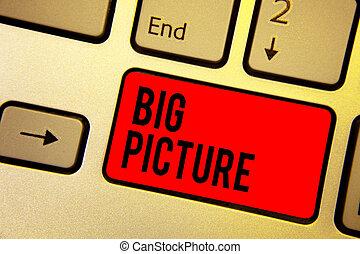 Handschriftentexte schreiben ein großes Bild. Konzept bedeutet die wichtigsten Fakten über bestimmte Situation und seine Effekte Keyboard Red Key Intention erstellen Computer-Reflektionsdokument.