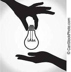 Handteilung von Ideenlampe