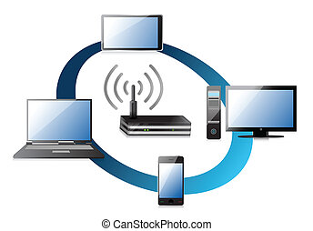 Heim-Wifi-Netzwerk-Konzept