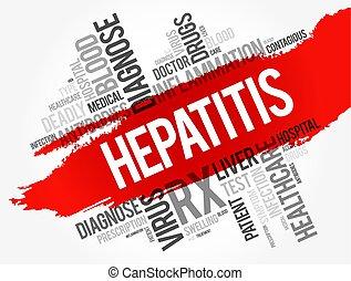 Hepatitis Wortwolkencollage.