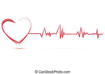 herz, kardiologie