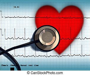 Herzgesundheit
