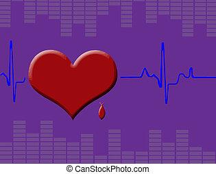Herzkardiogramm