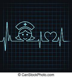 Herzschlag macht Krankenschwester Gesicht und Herz.