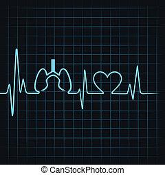 Herzschlag macht Lungen und Herz.