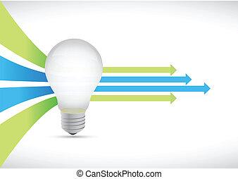 Idee einer Glühbirne und einer farbigen Pfeilspitze