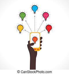 Ideen-Konzept teilen.