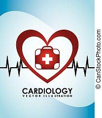 ikone, kardiologie