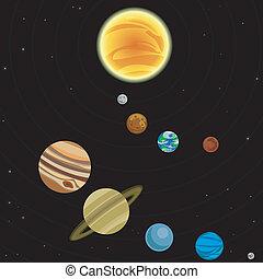 Illustration des Sonnensystems