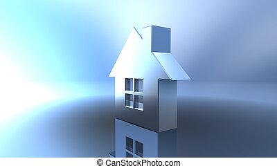 Immobilien